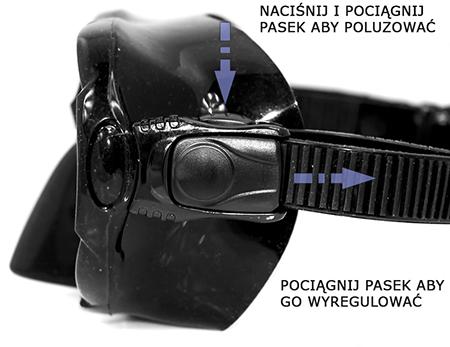 System regulacji Quick Fit maska Vanua