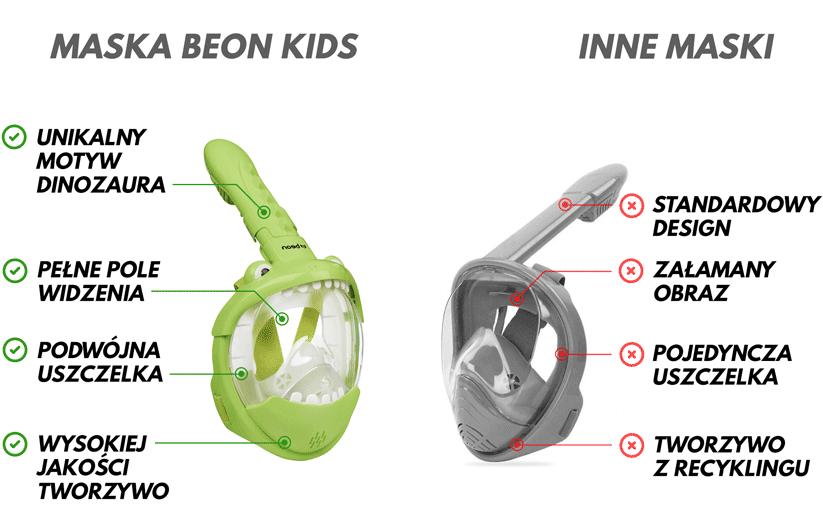 Porównanie maski Beon Kids Dinozaur