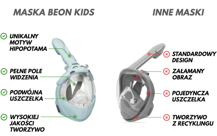 Porównanie maski Beon Kids Hipopotam